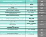 COUP D'ENVOI DE LA REFORME DE LA FORMATION PROFESSIONNELLE