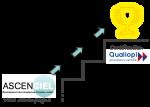 Atelier Bleu CPIE 2e organisme certifié Qualiopi
