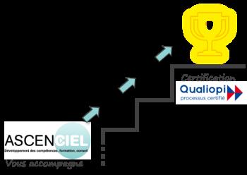 certifcation Qualiopi par Ascenciel